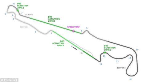 Formula 1: прошлое, настоящее, будущее