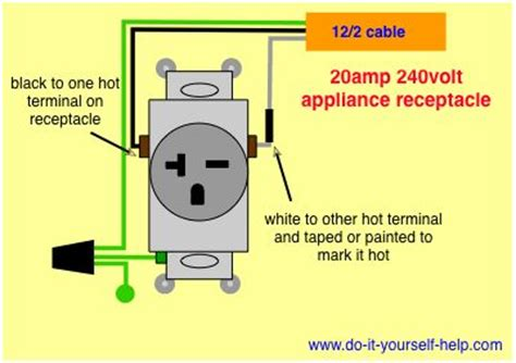 wiring diagram for a 20 240 volt receptacle tools