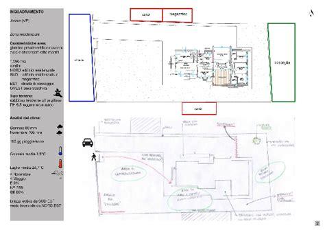 progetto giardino privato progetto giardino privato per esame corso garden design