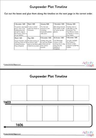 gunpowder plot fact sheet