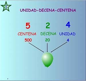 Descomposición de números naturales Recurso educativo 50695 Tiching