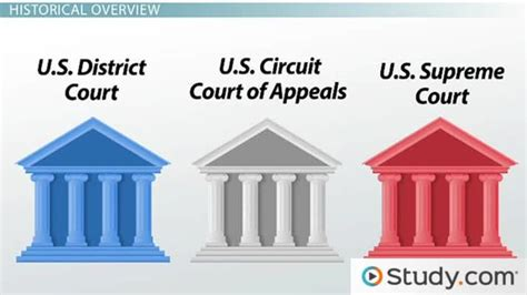 The Levels Federal Court System Structure