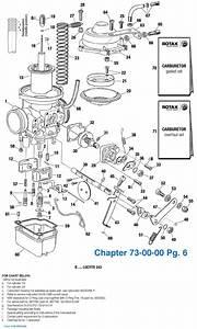Aircraft Electrical Wiring Diagrams Aircraft Wiring Diagram Manual Wiring Diagram
