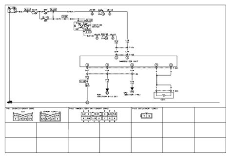 repair guides immobilizer system 1999 immobilizer system wiring diagram autozone
