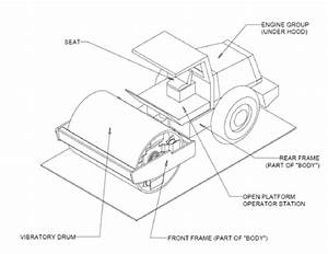 1  Schematic Of A Vibratory Soil Compactor With A