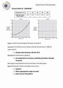 Science Exam Skills - Graphs  Tables  Diagrams  Formulae By 20806884 - Uk Teaching Resources