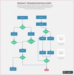 This Flowchart Is A Simple Template To Illustrate How A
