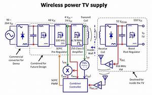 How We Devised A Wirelessly Powered Television Set