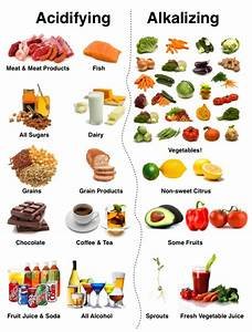 Best Alkaline Food Chart Top 10 Alkaline Foods List For A Healthy Diet Alkaline
