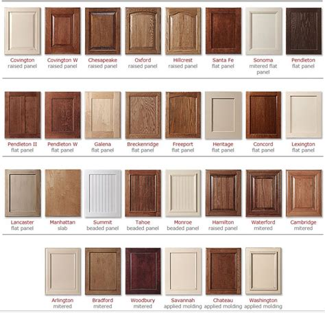 styles of kitchen cabinet doors different styles of kitchen cabinet doors home interior 8394