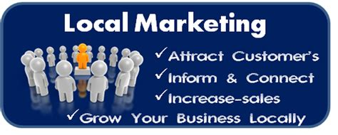 Local Marketing by Denver Seo Sem Keyword Research Local Marketing