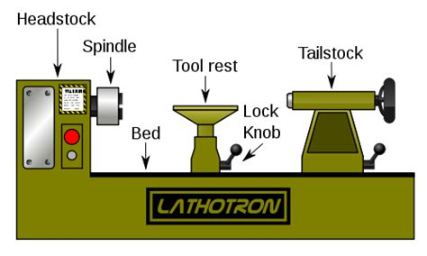 factors    purchasing  wood lathe