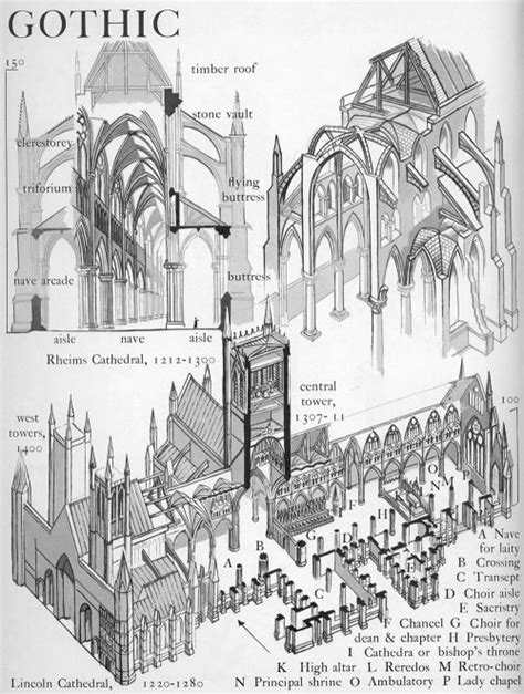 gothic cathedral interior drawing www pixshark com
