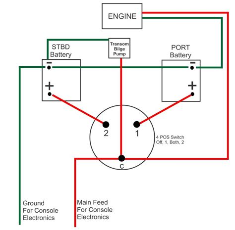 Boat Battery In Parallel by With 2 Battery Boat Wiring Diagram Get Free Image About