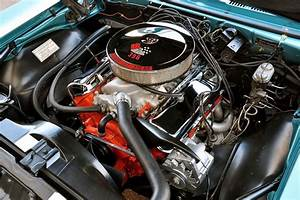 Chevelle Engine Options  1968