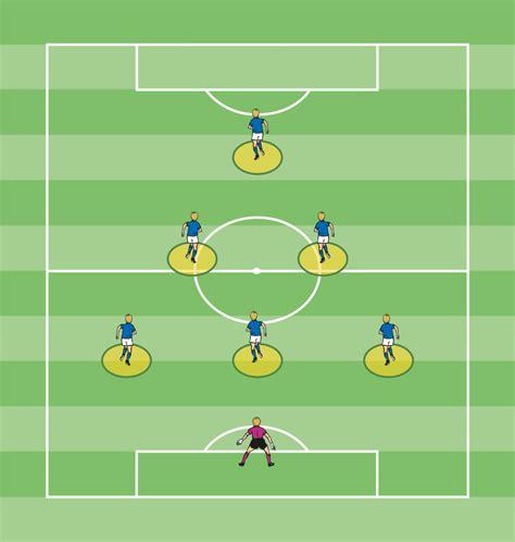 grundaufstellungen im  gegen  dfb deutscher fussball