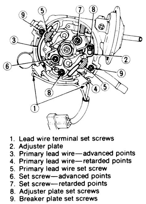 repair guides point type ignition breaker points and