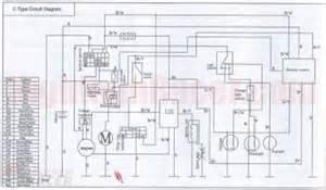 similiar baja 50 atv wiring diagram keywords wiring diagram 110cc engine parts diagram baja 50 atv wiring diagram