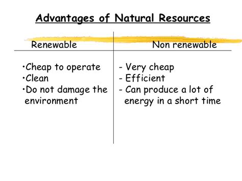 three forms of renewable energy renewable and non renewable sources of energy
