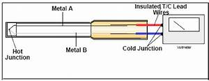 K Type Thermocouple Wiring Diagram