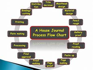 House Journal Ppt