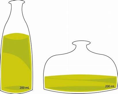 Matter Volume Clipart Liquid States Fixed Water