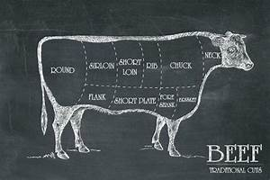 Butcher U0026 39 S Guide Iii Posters By The Vintage Collection At