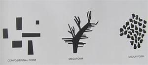 Aggregate Form Fumihiko Maki