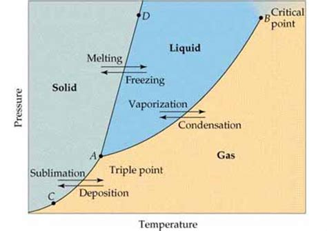 chemistry the central science chapter 11 section 6