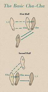 The 444 Best Dancing Line  Salsa  Cha Cha  Etc And Dance Steps  Images On Pinterest