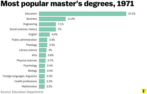 Master's Degrees Are As Common Now As Bachelor's Degrees. Fsu Freshman Application How To Update In Sql. Liftmaster Garage Door Repair. Hunters Creek Middle School Jb Pest Control. Pictures Of Honda Trucks Wine Cellars Designs. Loomis Sayles Core Plus Bond Fund. Transfer Money To India Online. Online Courses In North Carolina. The Small Business Association