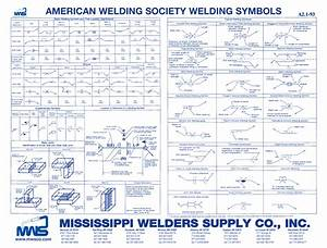 Welding Symbols Chart  U2013 Engineerdog