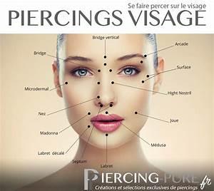 Prix D Un Piercing Au Nez : piercing visage les endroits id es de tatouages pinterest labret piercings et piercing visage ~ Medecine-chirurgie-esthetiques.com Avis de Voitures