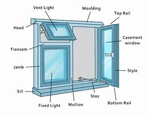 Painting Casement Windows Correctly To Get The Perfect