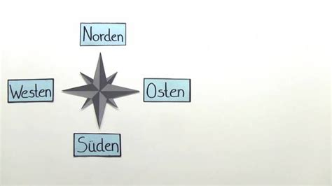 norden süden westen osten wie funktioniert ein kompass erstaunlich einfach erkl 228 rt