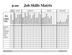 Excel Sign In Sheet Template Skills Matrix Sle