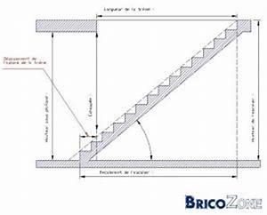 Escalier 1 4 Tournant Gauche : escalier 1 4 tournant gauche ~ Dode.kayakingforconservation.com Idées de Décoration