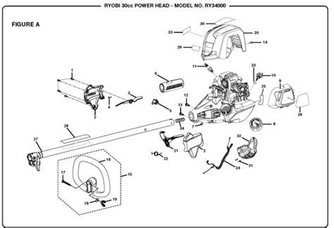 Ryobi Ry34000 30cc Power Head