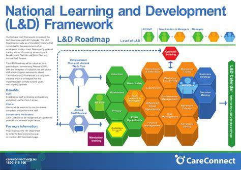poster  national ld framework effie