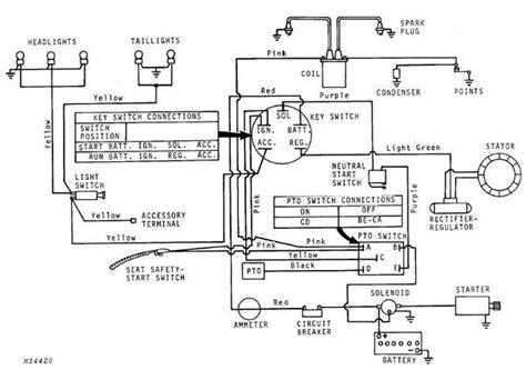 electrical diagram  john deere circuit diagrams