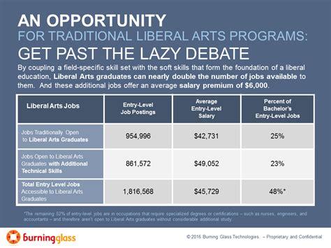 specific skills  liberal arts graduates
