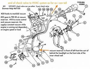 1974 Corvette Vacuum Line Diagram Engine Compartment