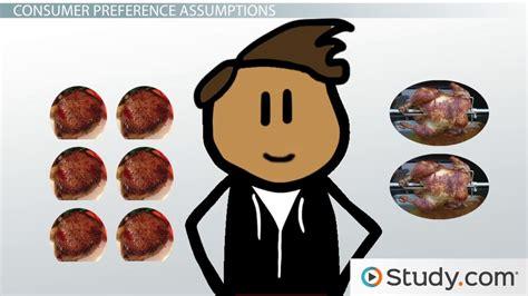 consumer preferences choice  economics video