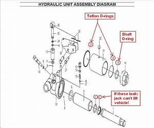 Hydraulic Floor Jack Parts Diagram