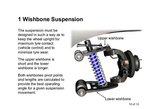 car suspension system automobile suspension system