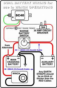 Auxilary Battery Systems
