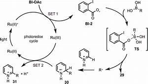 Of B Oxidation