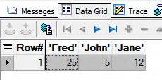 sql - Oracle Pivot query gives columns with quotes around ...