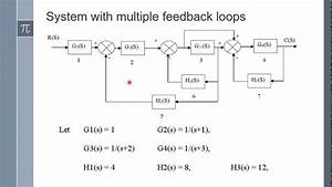 Block Diagram Reduction Using Matlab