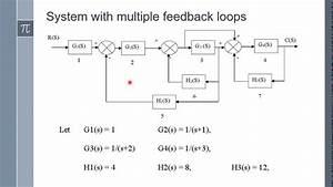 Block Diagram Reduction Matlab